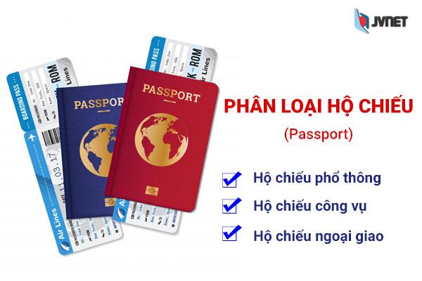 Phân loại hộ chiếu
